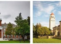 Service Offerings from Universities in the USA Part II