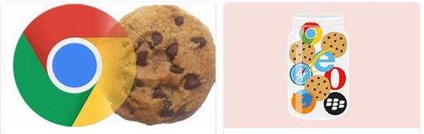 What are third party cookies