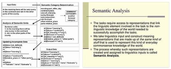 What is the semantic analysis