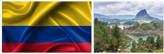 Facts of Colombia